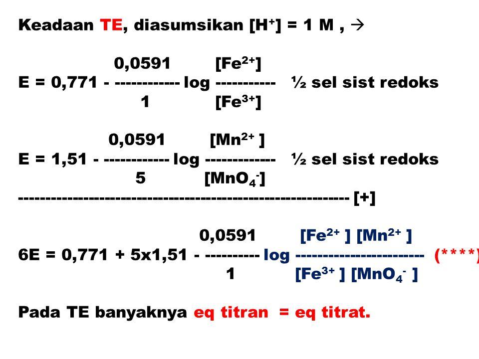 Keadaan TE, diasumsikan [H+] = 1 M , 